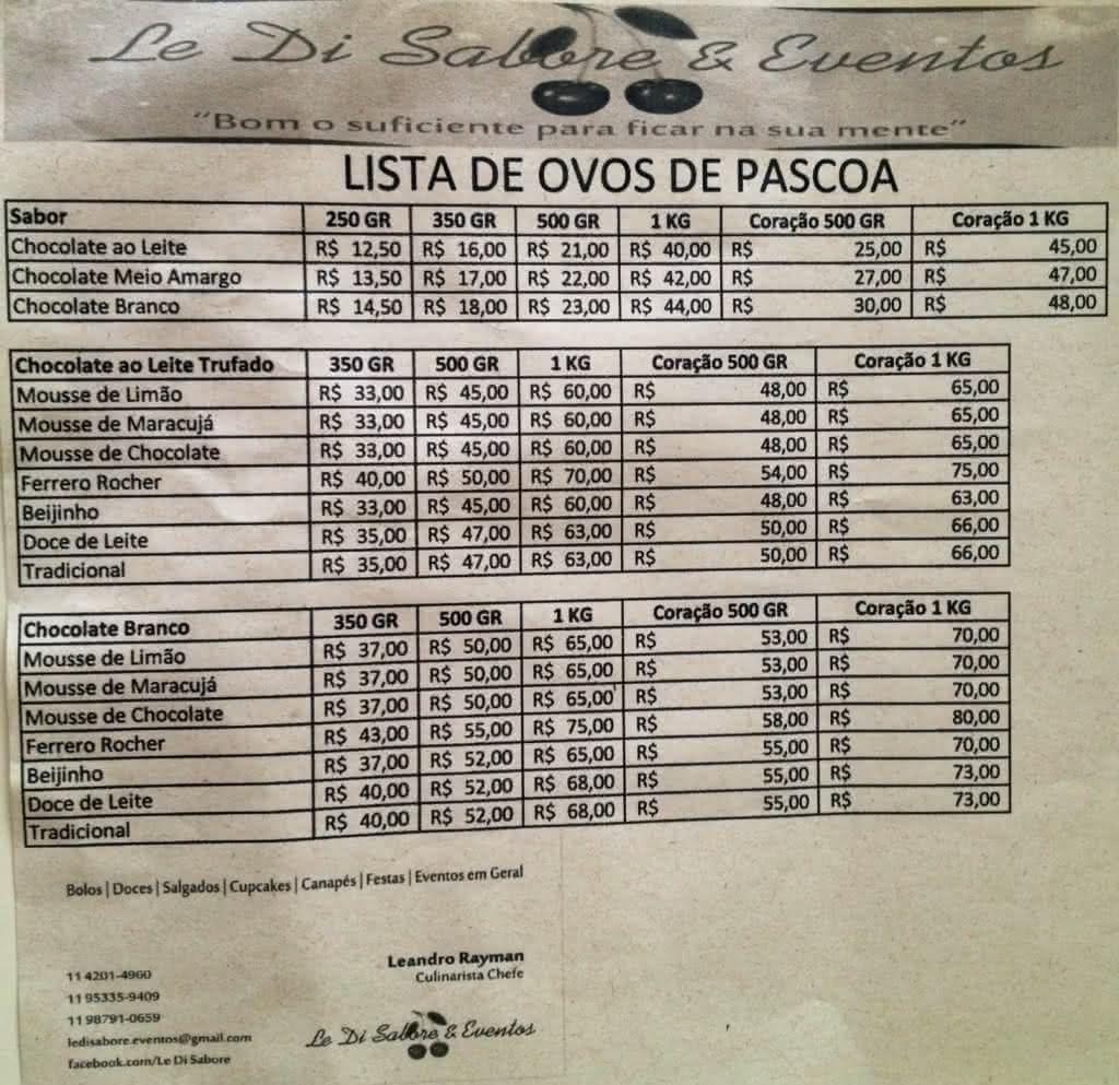 Lista de ovos de pascoa